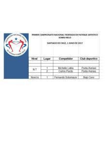 RESULTADOS PRIMER CAMPEONATO NACIONAL3-6 (1)